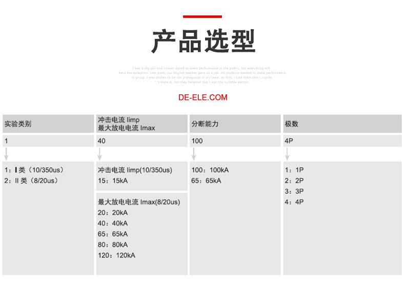 德力西浪涌保护装置DZ47SCB 防雷保护器装置产品选型手册